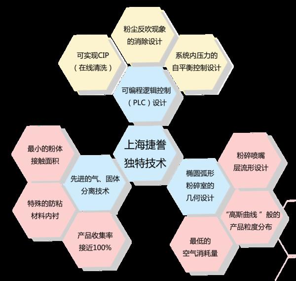 九州体育,独特设计1.png
